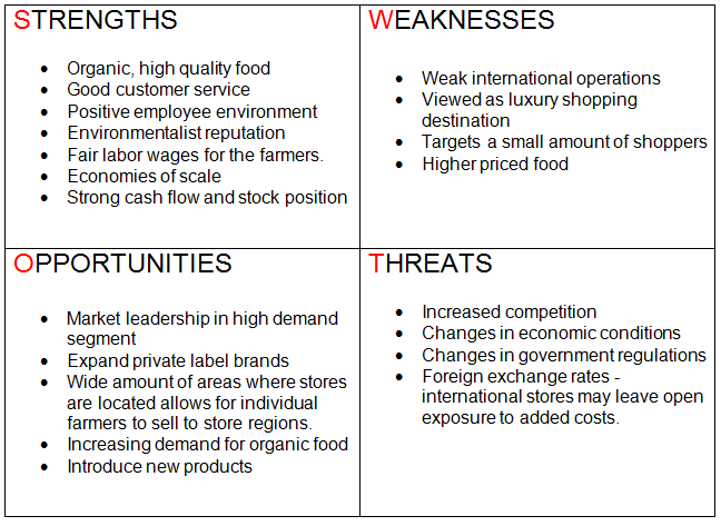 Internal And External Analysis Whole Foods